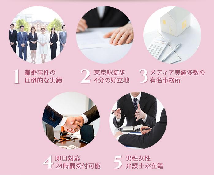 1.離婚事件の圧倒的な実績  2.東京駅徒歩5分の好立地 3.メディア実績多数の有名事務所 4.男性女性弁護士が在籍